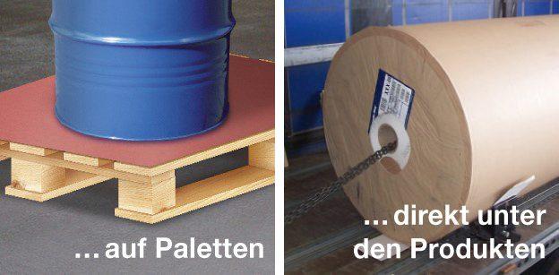 2 Beispiele für einen effektiven Einsatz von Antirutschpapier